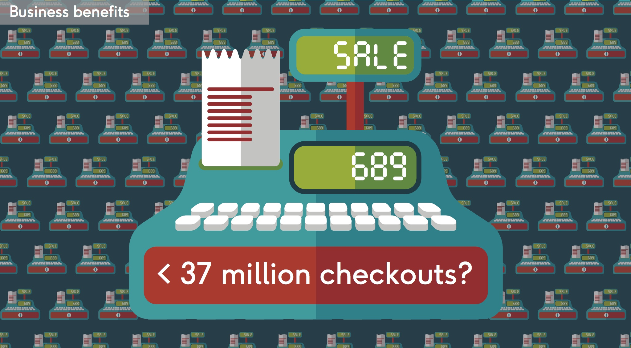 Business benefit: More than 37 million checkouts?